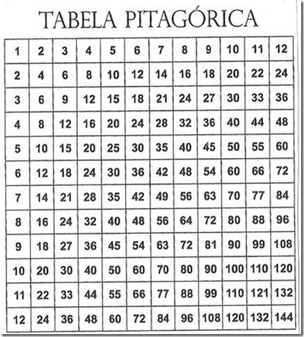 tabuada-tabela_pitagorica