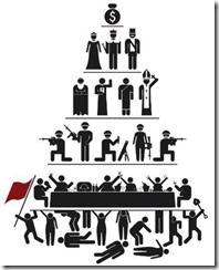 piramide-do-poder